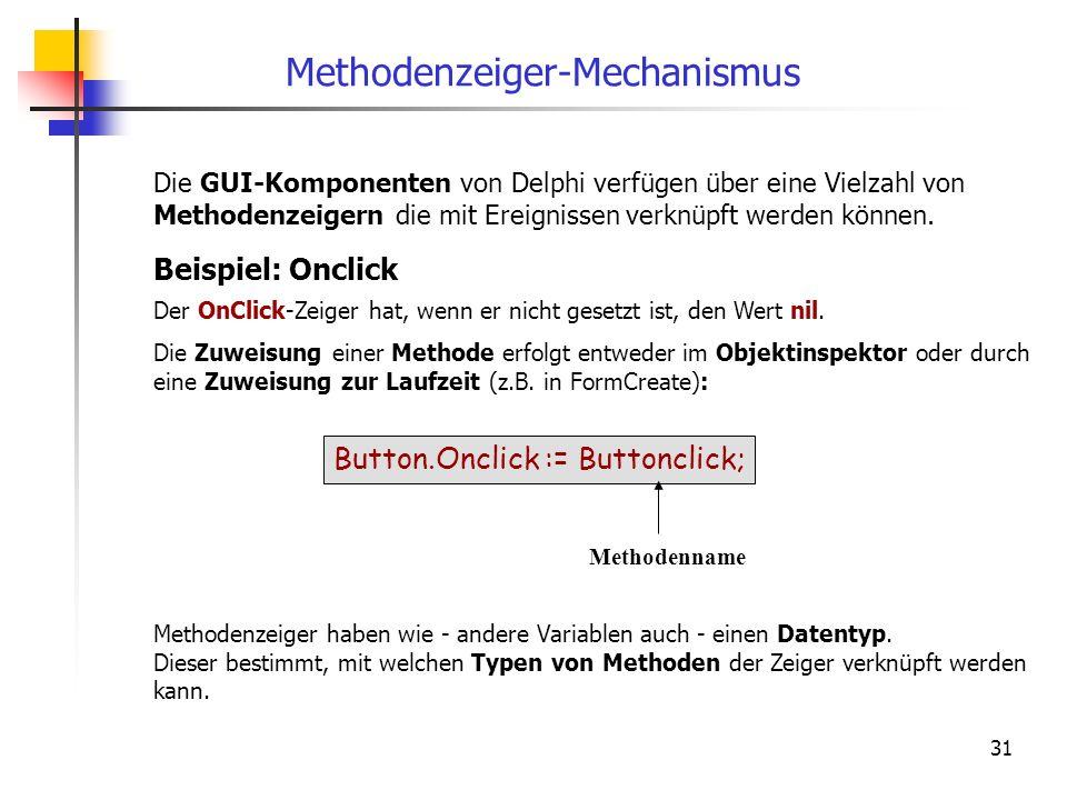 Methodenzeiger-Mechanismus