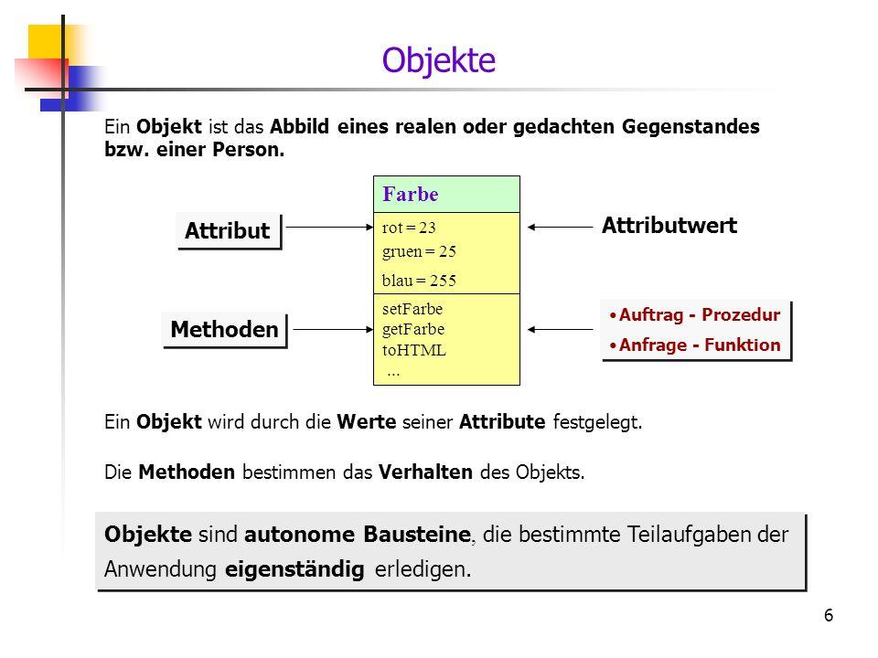 Objekte Farbe Attributwert Attribut Methoden