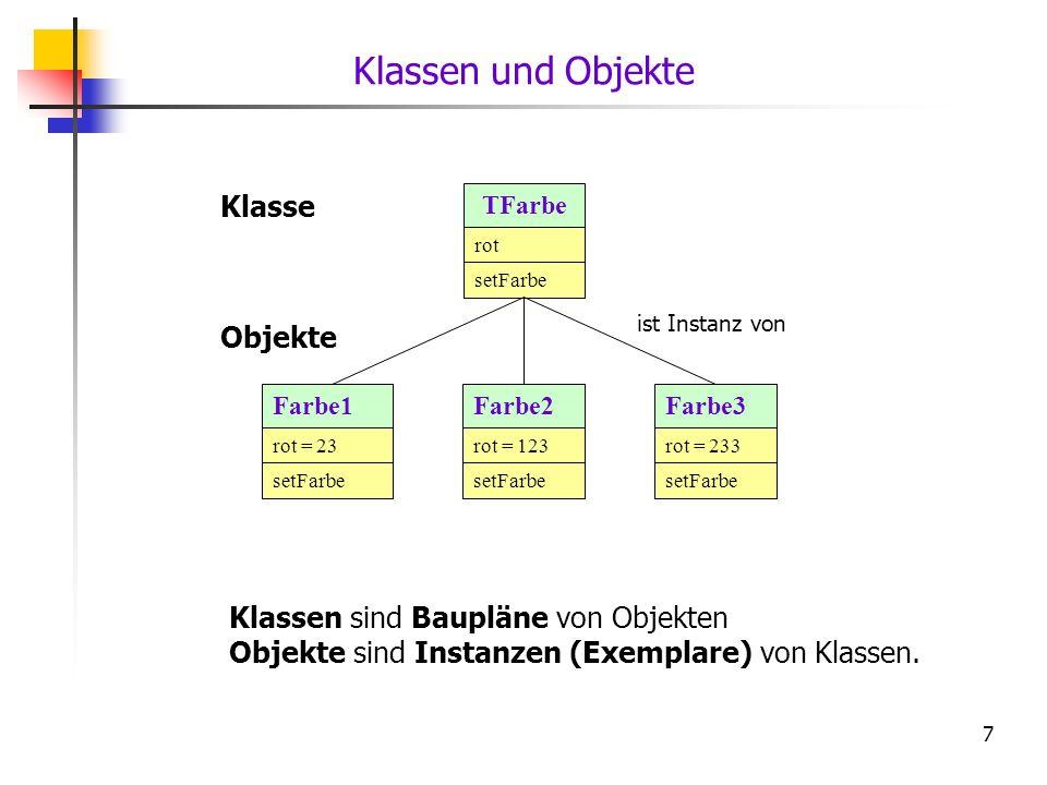 Klassen und Objekte Klasse Objekte Klassen sind Baupläne von Objekten