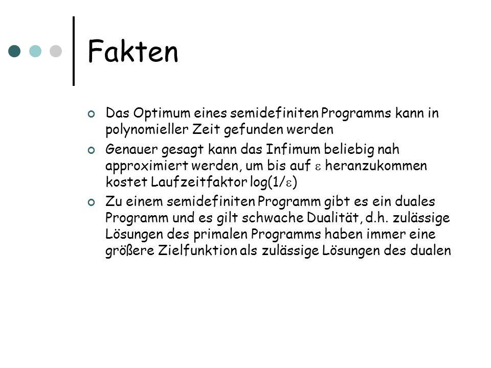 Fakten Das Optimum eines semidefiniten Programms kann in polynomieller Zeit gefunden werden.