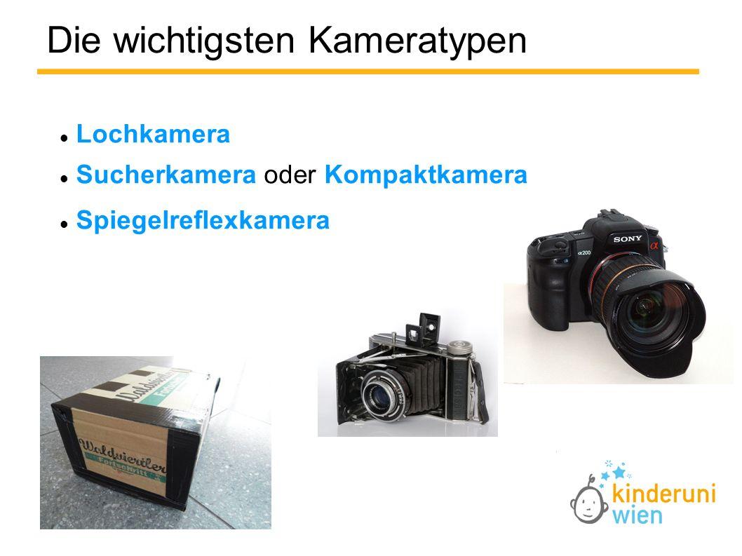 Die wichtigsten Kameratypen