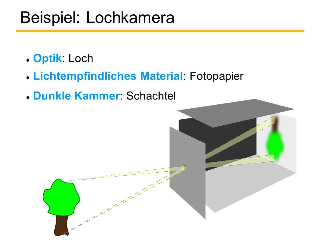 Beispiel: Lochkamera Optik: Loch