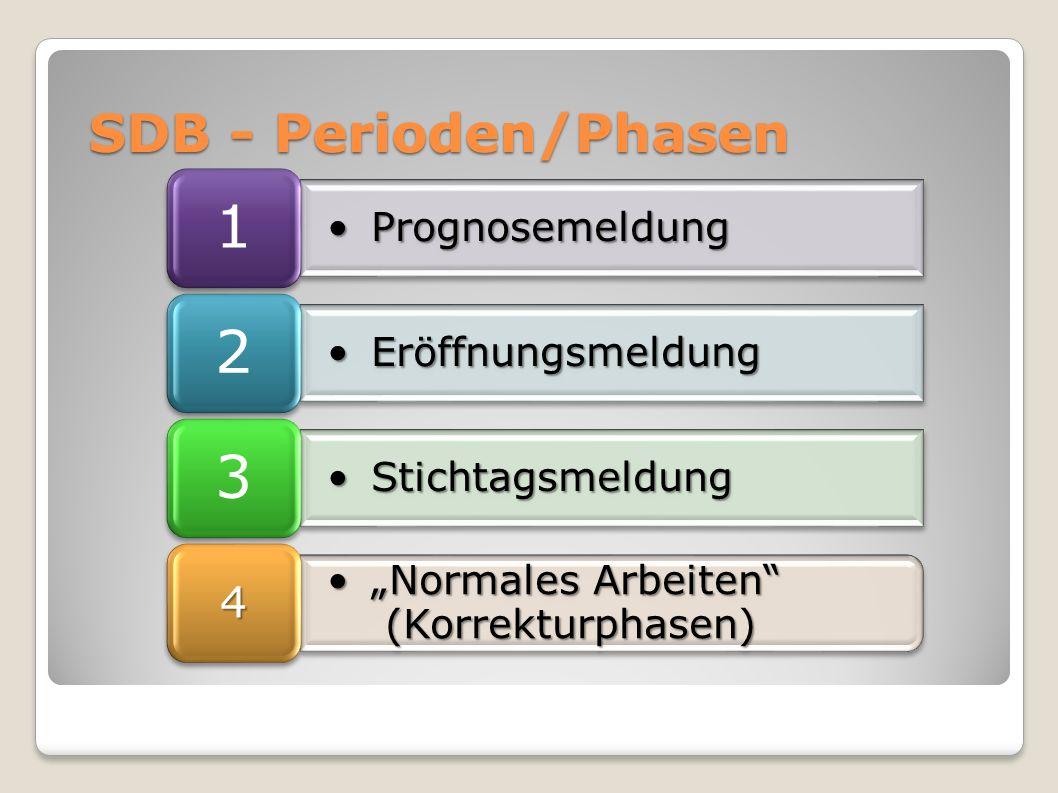 1 2 3 SDB - Perioden/Phasen 4 Prognosemeldung Eröffnungsmeldung