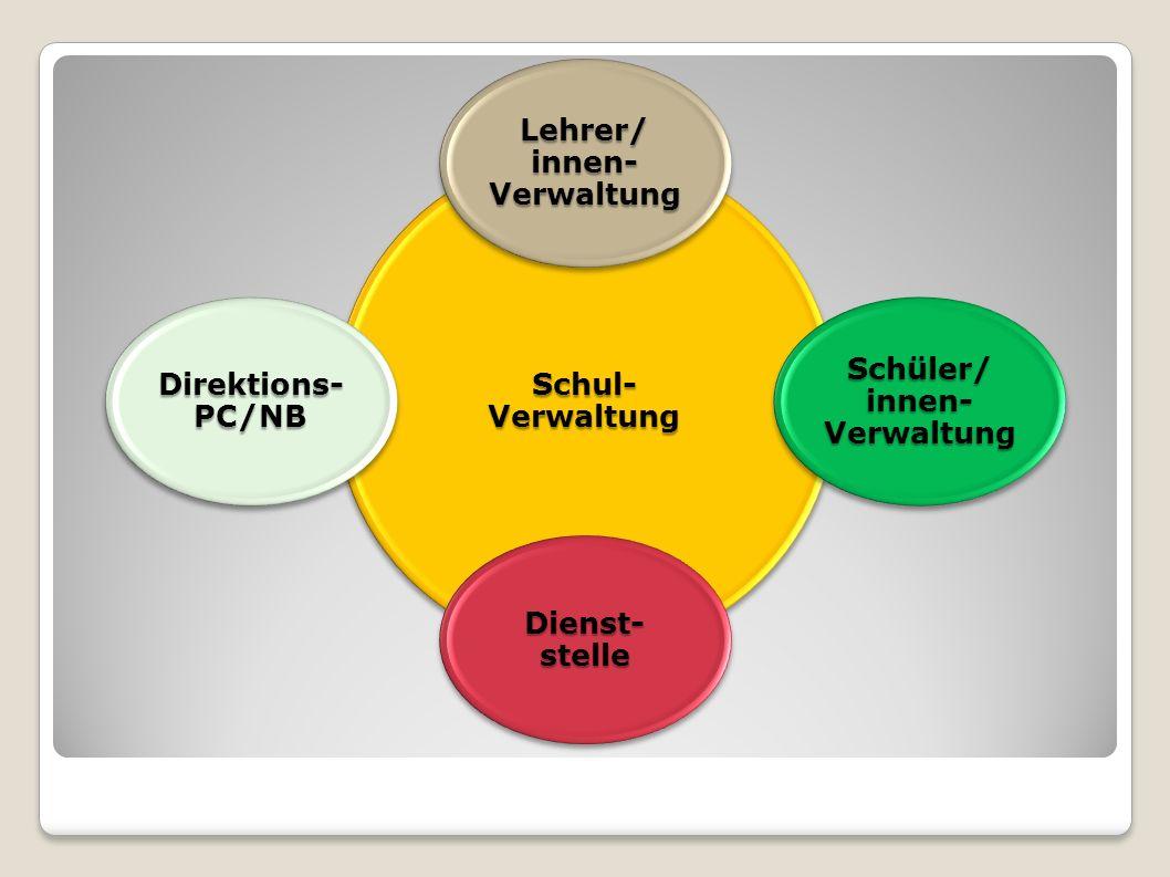 Lehrer/ innen- Verwaltung Schüler/ innen- Verwaltung