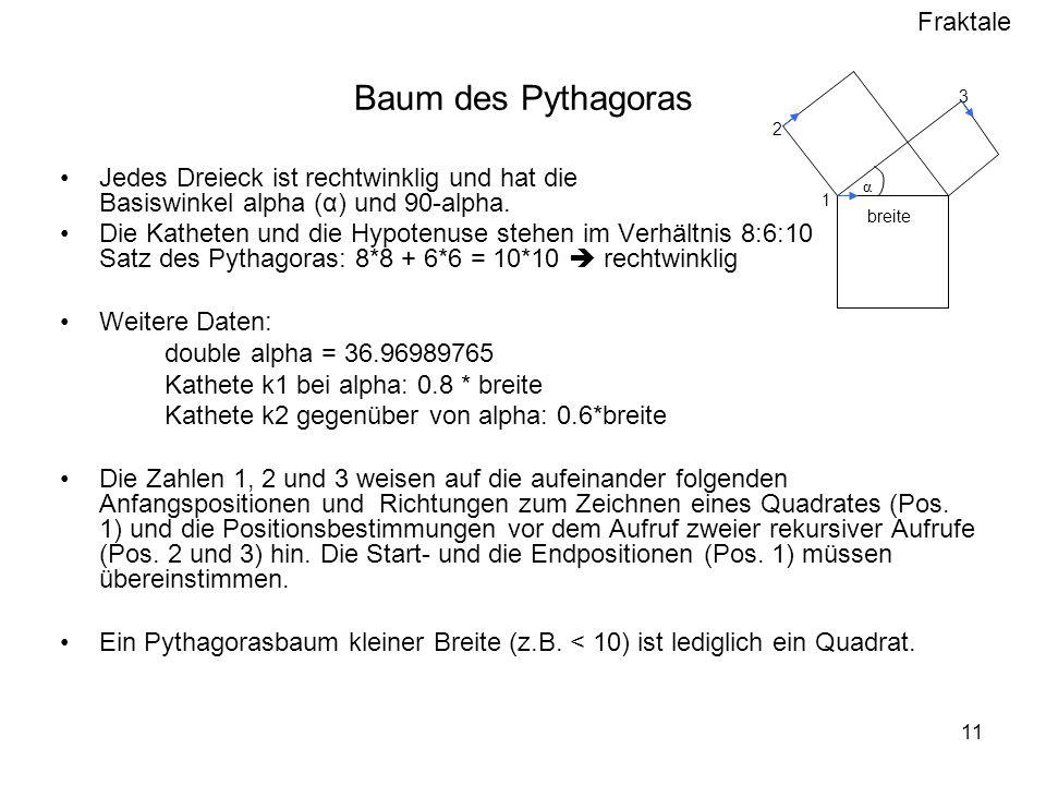 Baum des Pythagoras α. 3. 2. 1. breite. Jedes Dreieck ist rechtwinklig und hat die Basiswinkel alpha (α) und 90-alpha.