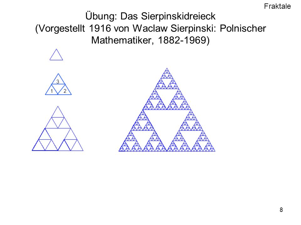 Übung: Das Sierpinskidreieck (Vorgestellt 1916 von Waclaw Sierpinski: Polnischer Mathematiker, 1882-1969)