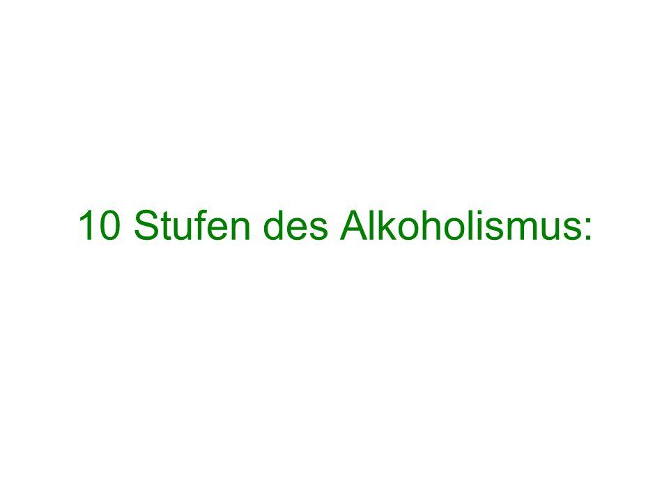 10 Stufen des Alkoholismus: