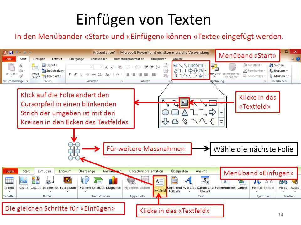Einfügen von Texten In den Menübander «Start» und «Einfügen» können «Texte» eingefügt werden. Menüband «Start»