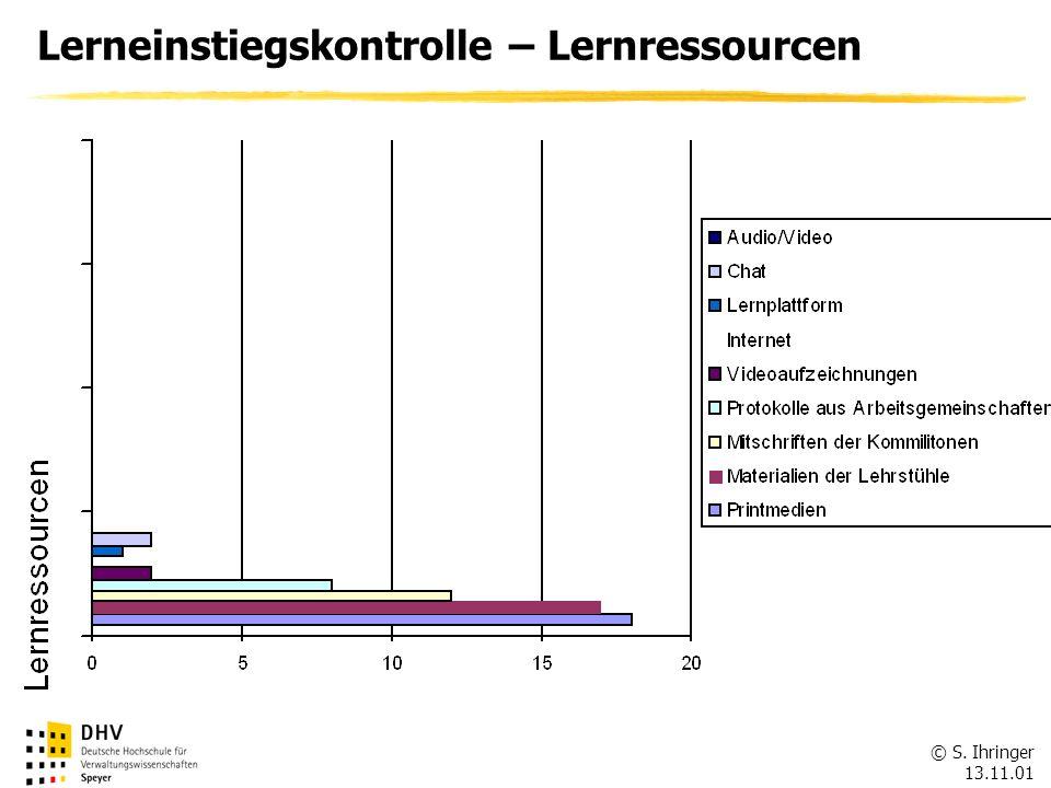 Lerneinstiegskontrolle – Lernressourcen
