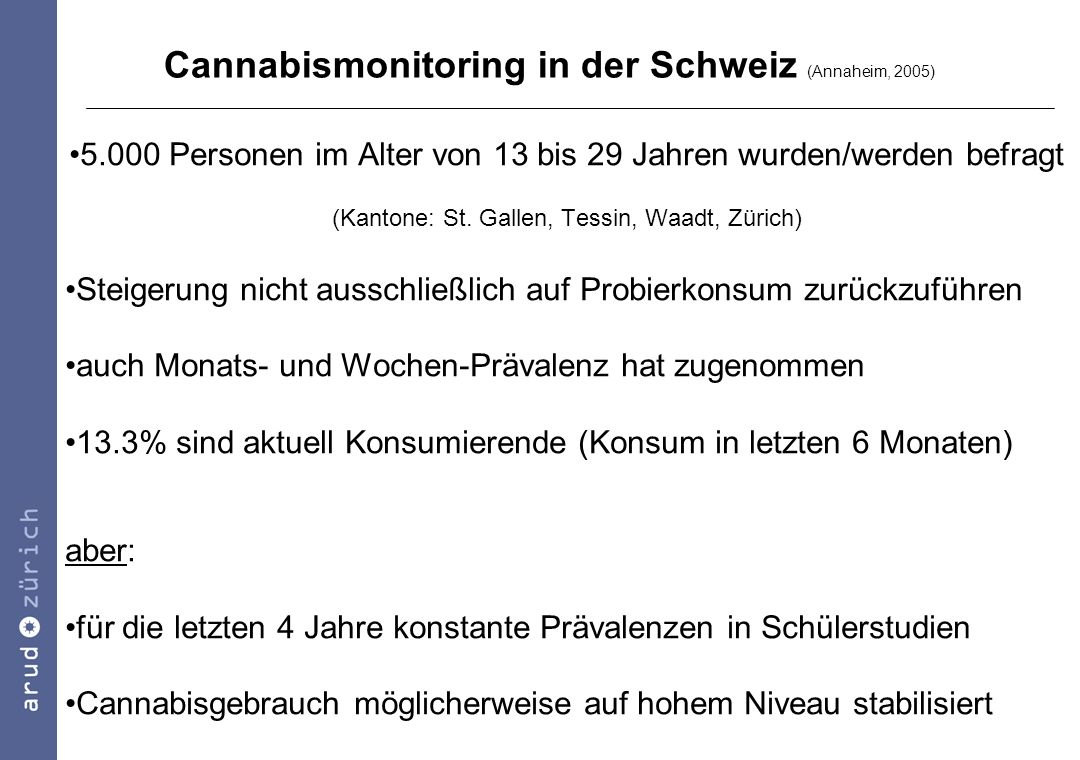 Cannabismonitoring in der Schweiz (Annaheim, 2005)