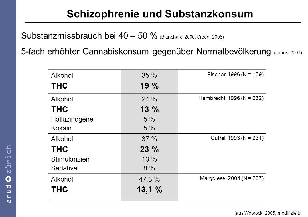 Schizophrenie und Substanzkonsum