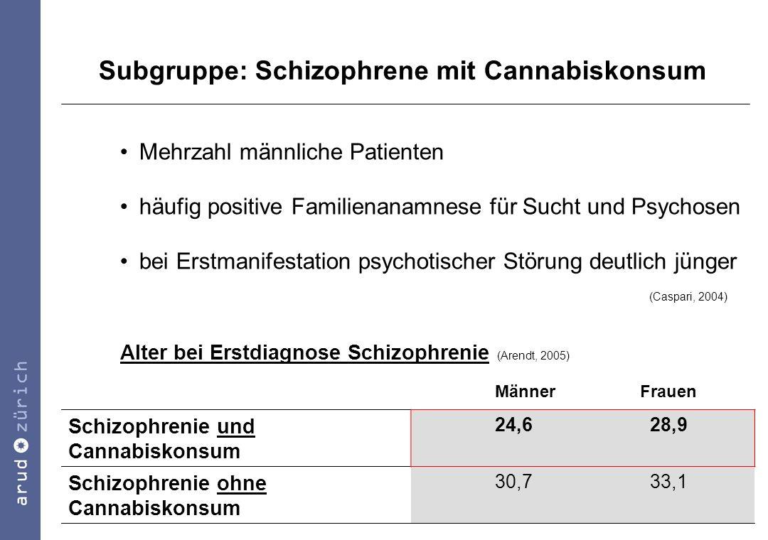 Subgruppe: Schizophrene mit Cannabiskonsum