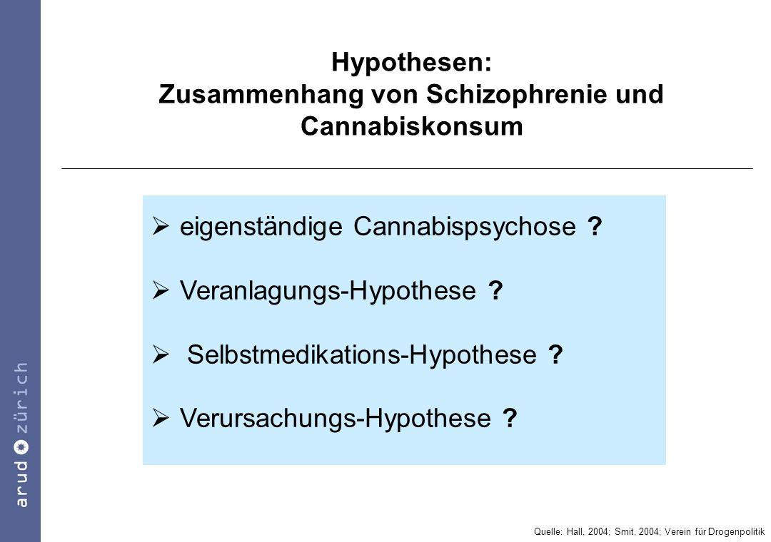 Hypothesen: Zusammenhang von Schizophrenie und Cannabiskonsum