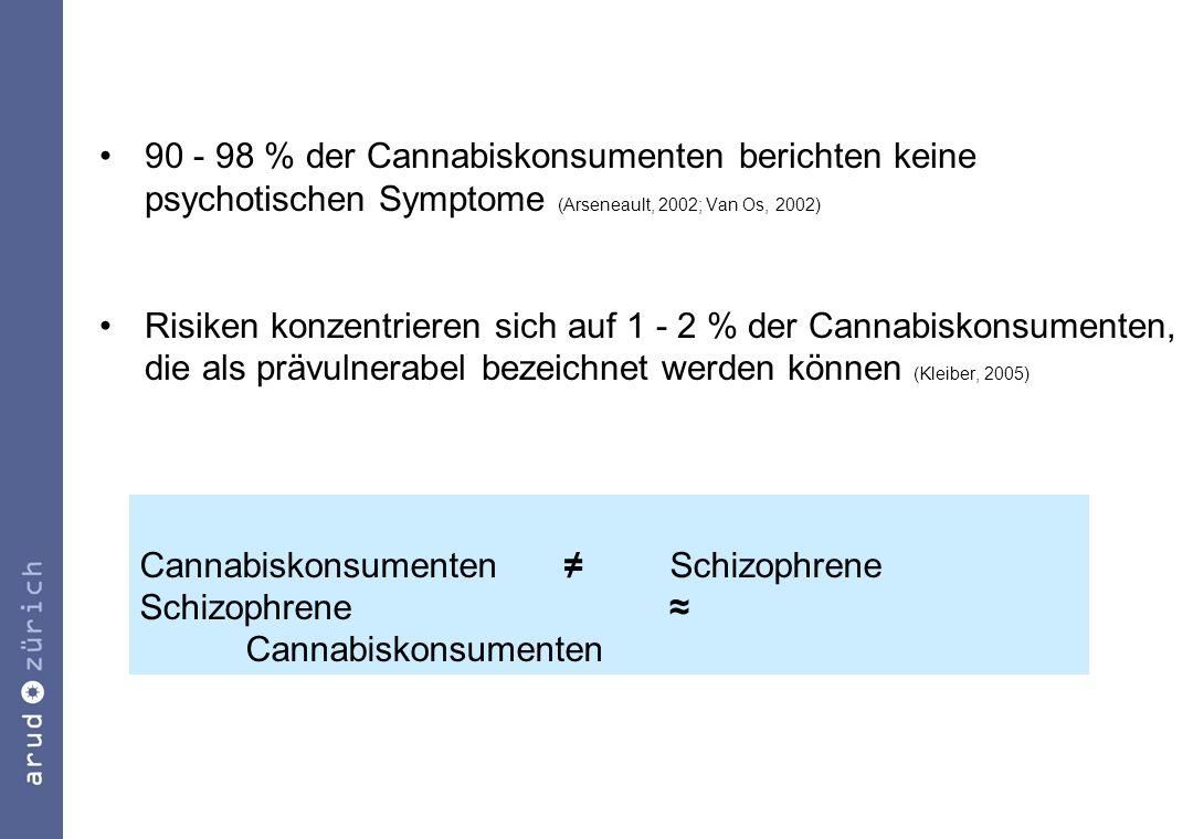 90 - 98 % der Cannabiskonsumenten berichten keine psychotischen Symptome (Arseneault, 2002; Van Os, 2002)