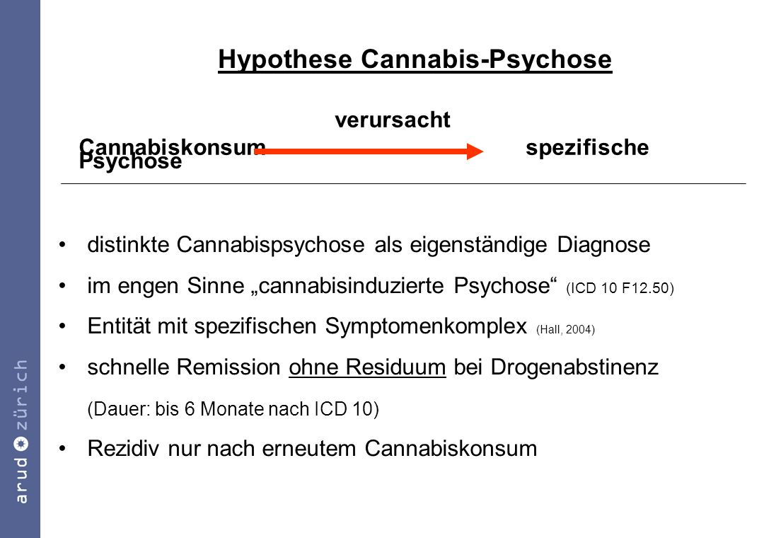 Hypothese Cannabis-Psychose