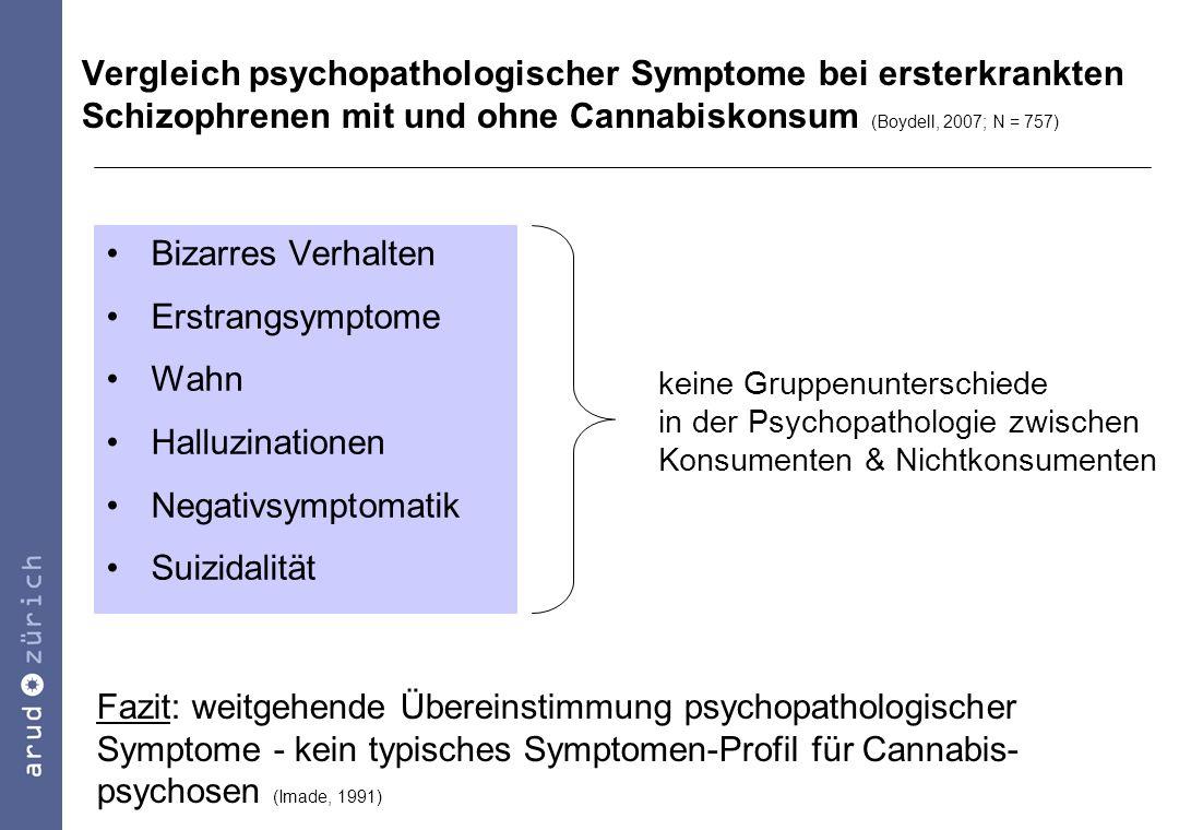 Vergleich psychopathologischer Symptome bei ersterkrankten Schizophrenen mit und ohne Cannabiskonsum (Boydell, 2007; N = 757)