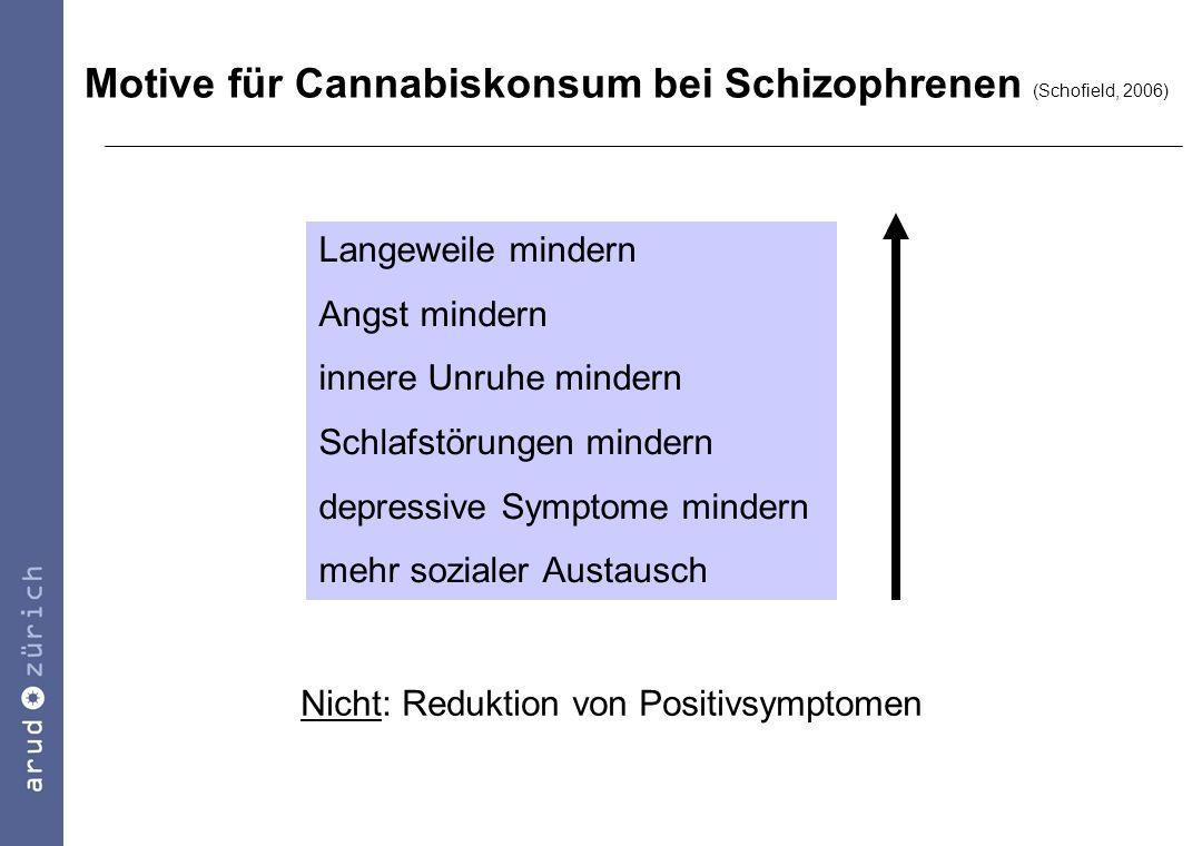 Motive für Cannabiskonsum bei Schizophrenen (Schofield, 2006)