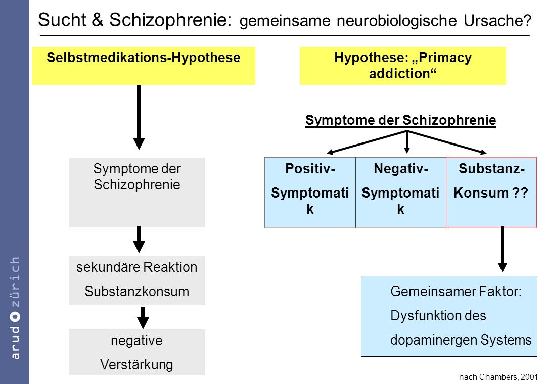 Sucht & Schizophrenie: gemeinsame neurobiologische Ursache