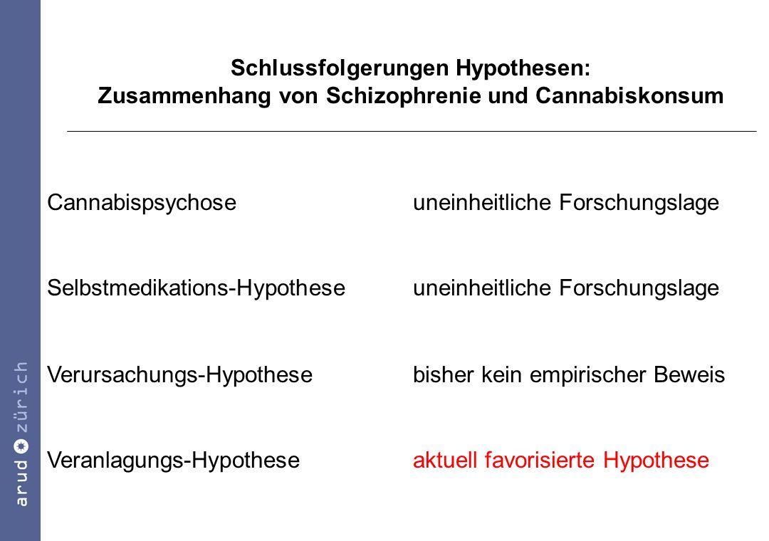 Schlussfolgerungen Hypothesen: Zusammenhang von Schizophrenie und Cannabiskonsum