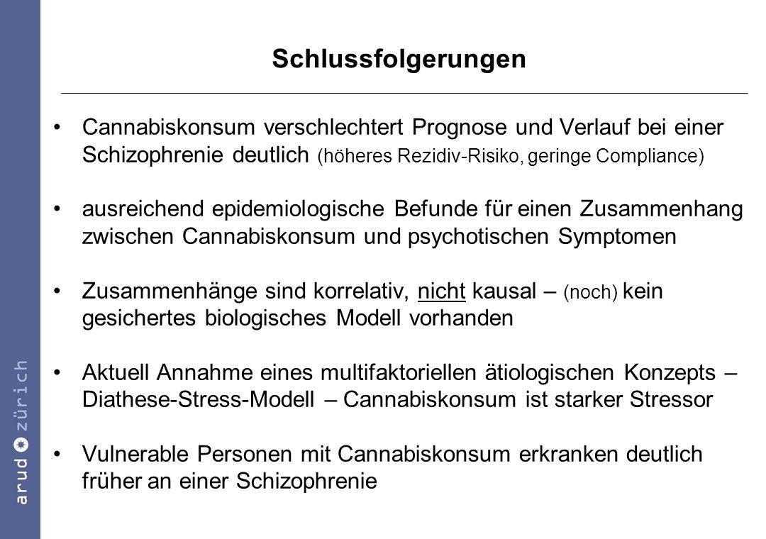 Schlussfolgerungen Cannabiskonsum verschlechtert Prognose und Verlauf bei einer Schizophrenie deutlich (höheres Rezidiv-Risiko, geringe Compliance)