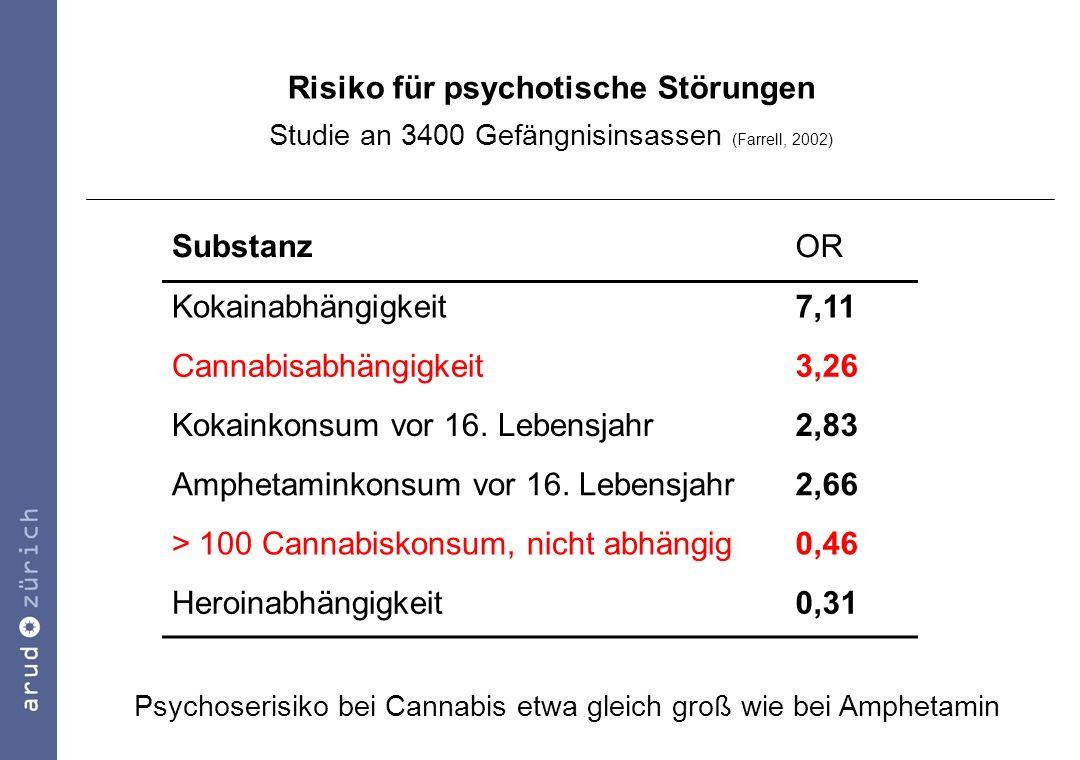 Risiko für psychotische Störungen
