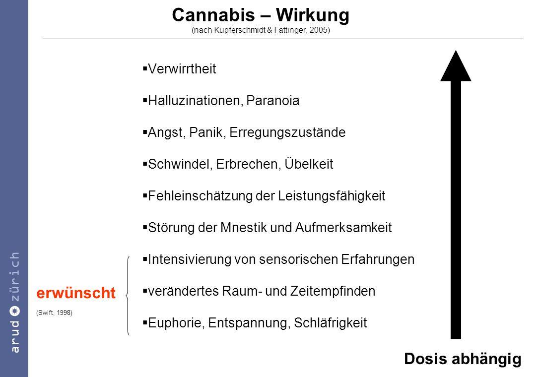 Cannabis – Wirkung (nach Kupferschmidt & Fattinger, 2005)