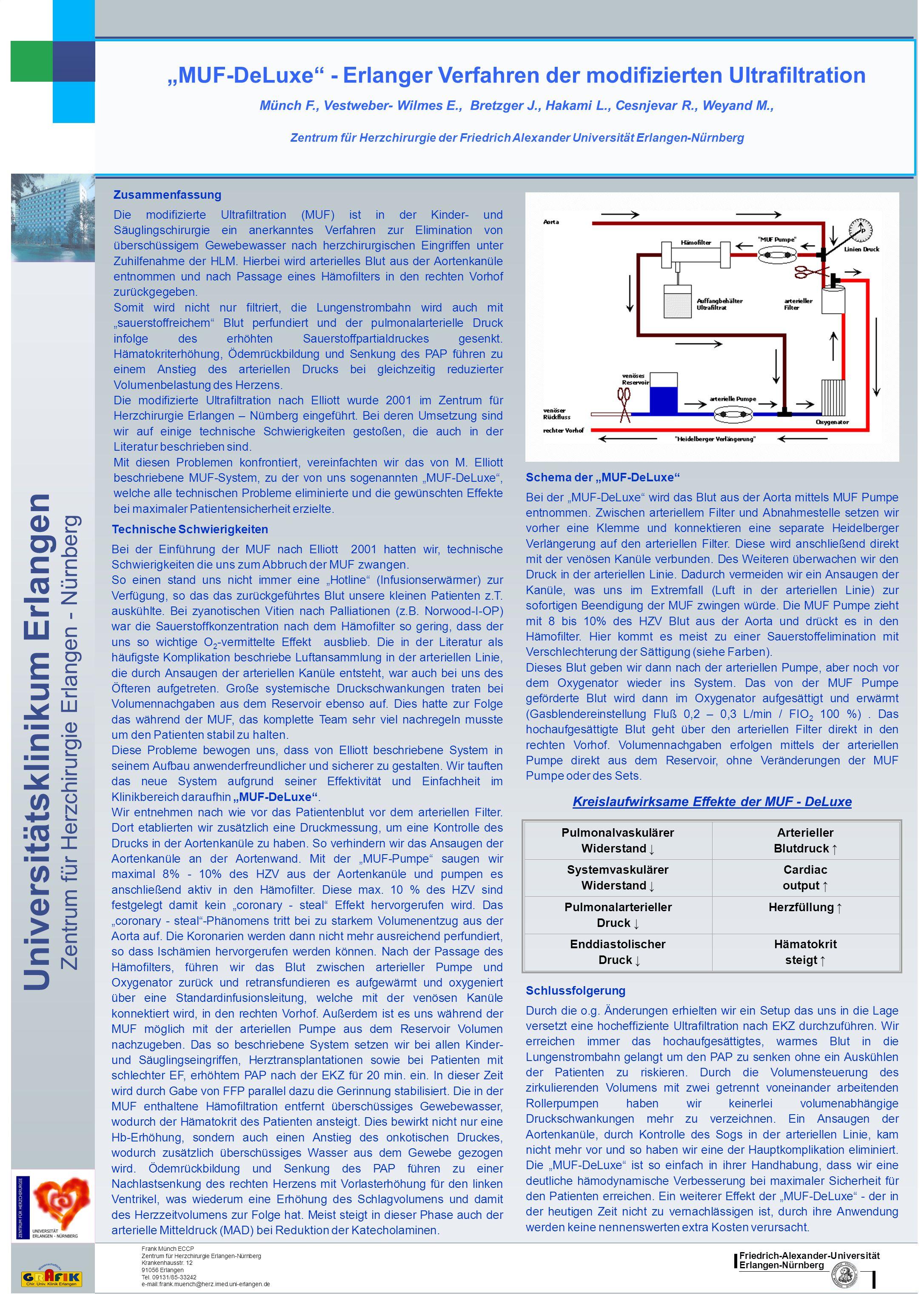 """MUF-DeLuxe - Erlanger Verfahren der modifizierten Ultrafiltration"