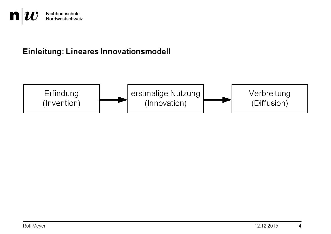 Einleitung: Lineares Innovationsmodell