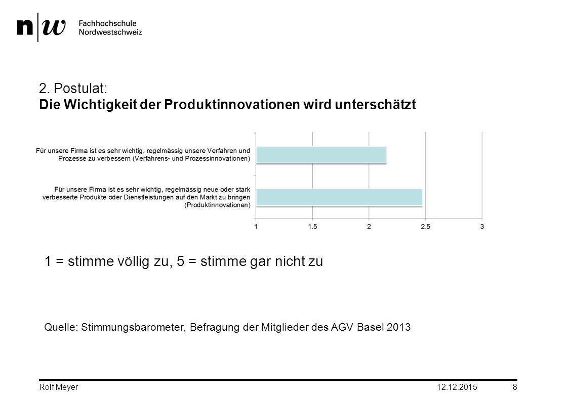 2. Postulat: Die Wichtigkeit der Produktinnovationen wird unterschätzt