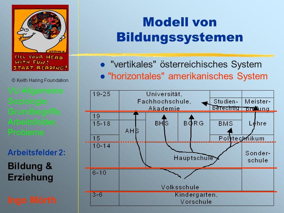 Modell von Bildungssystemen