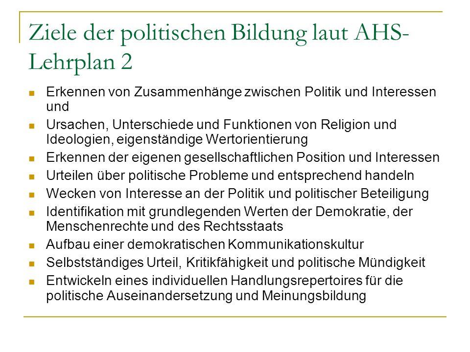 Ziele der politischen Bildung laut AHS-Lehrplan 2