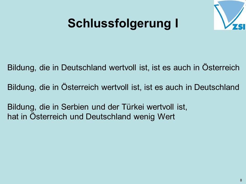 Schlussfolgerung I Bildung, die in Deutschland wertvoll ist, ist es auch in Österreich.