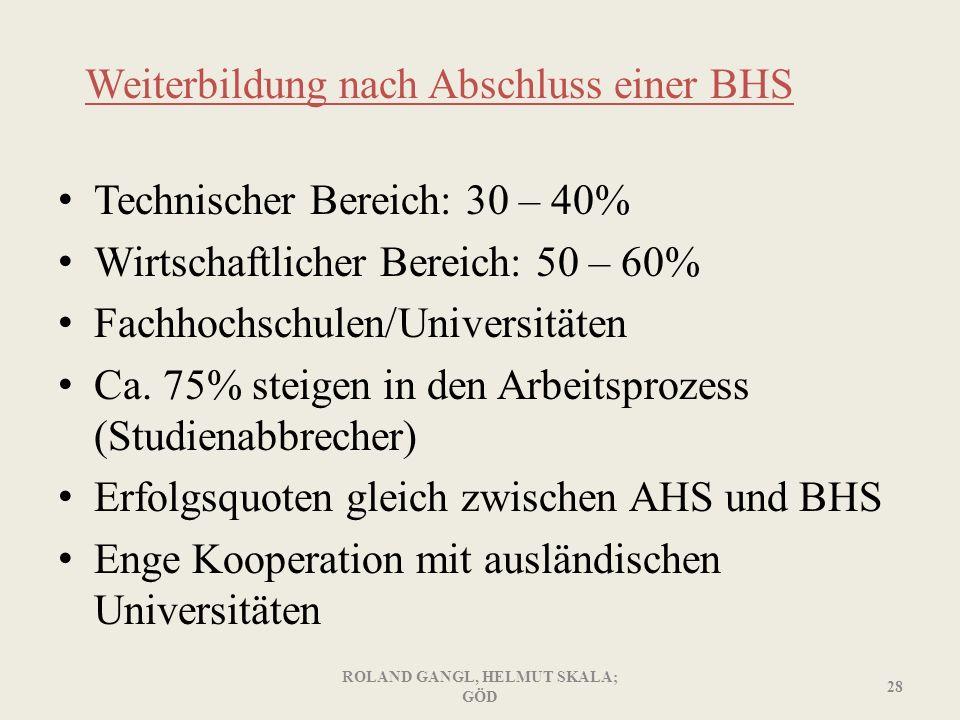 Weiterbildung nach Abschluss einer BHS
