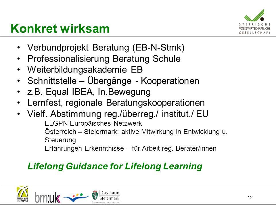 Konkret wirksam Verbundprojekt Beratung (EB-N-Stmk)