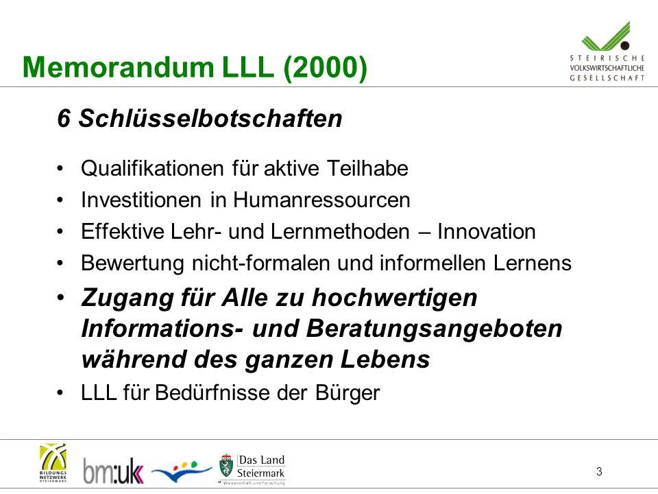 Memorandum LLL (2000) 6 Schlüsselbotschaften