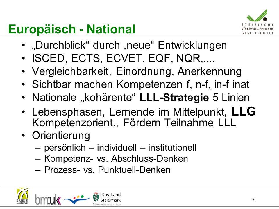 """Europäisch - National """"Durchblick durch """"neue Entwicklungen"""