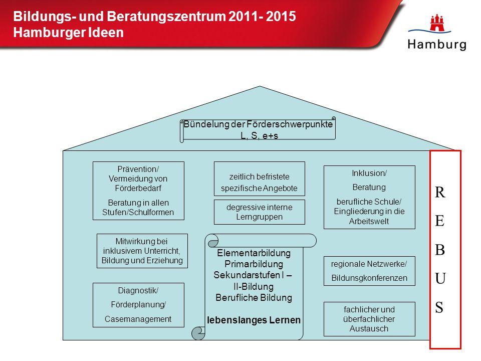 Bildungs- und Beratungszentrum 2011- 2015 Hamburger Ideen