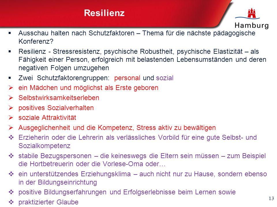 Resilienz Ausschau halten nach Schutzfaktoren – Thema für die nächste pädagogische Konferenz