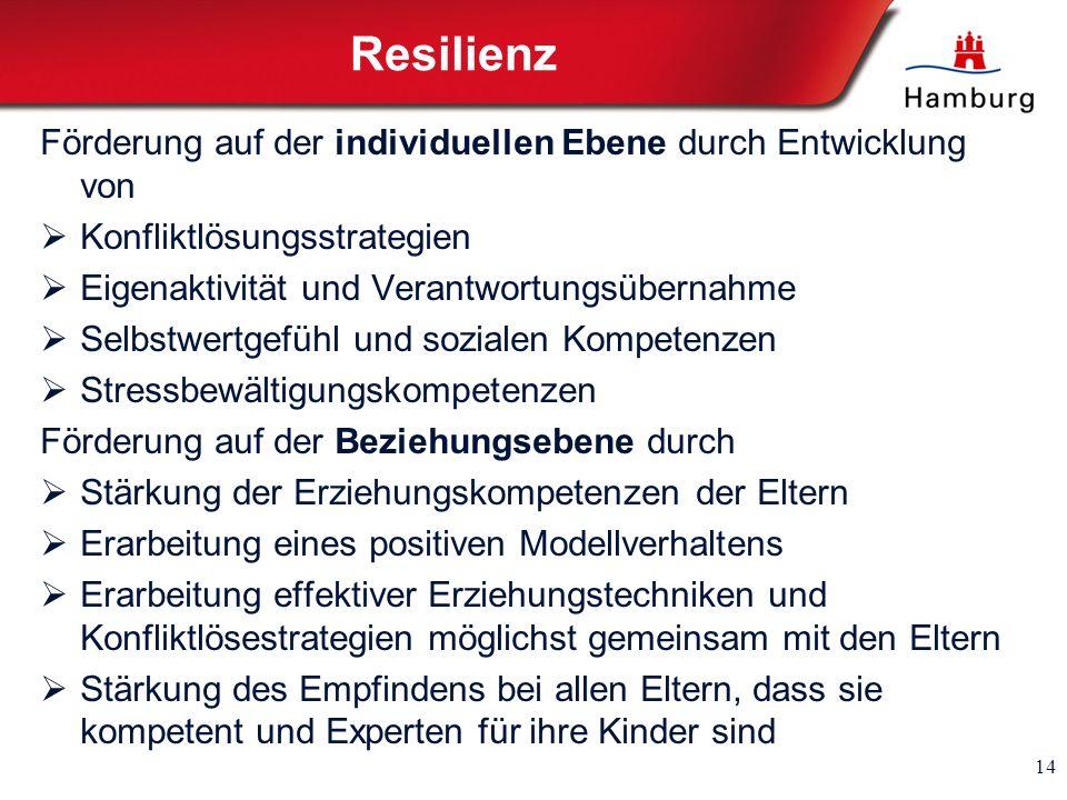Resilienz Förderung auf der individuellen Ebene durch Entwicklung von