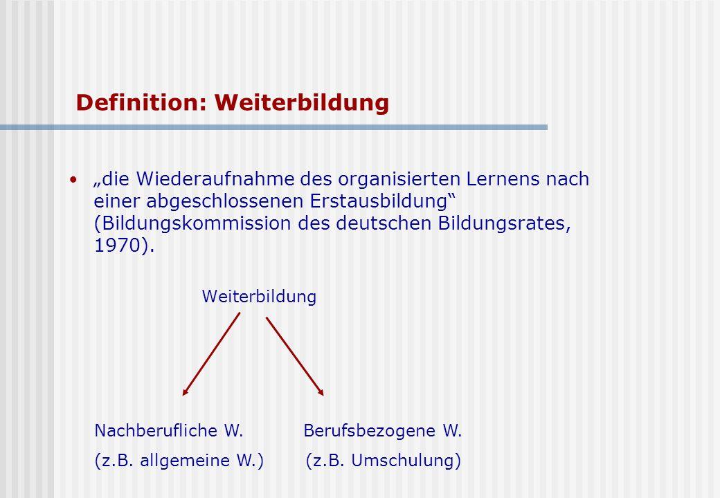 Definition: Weiterbildung