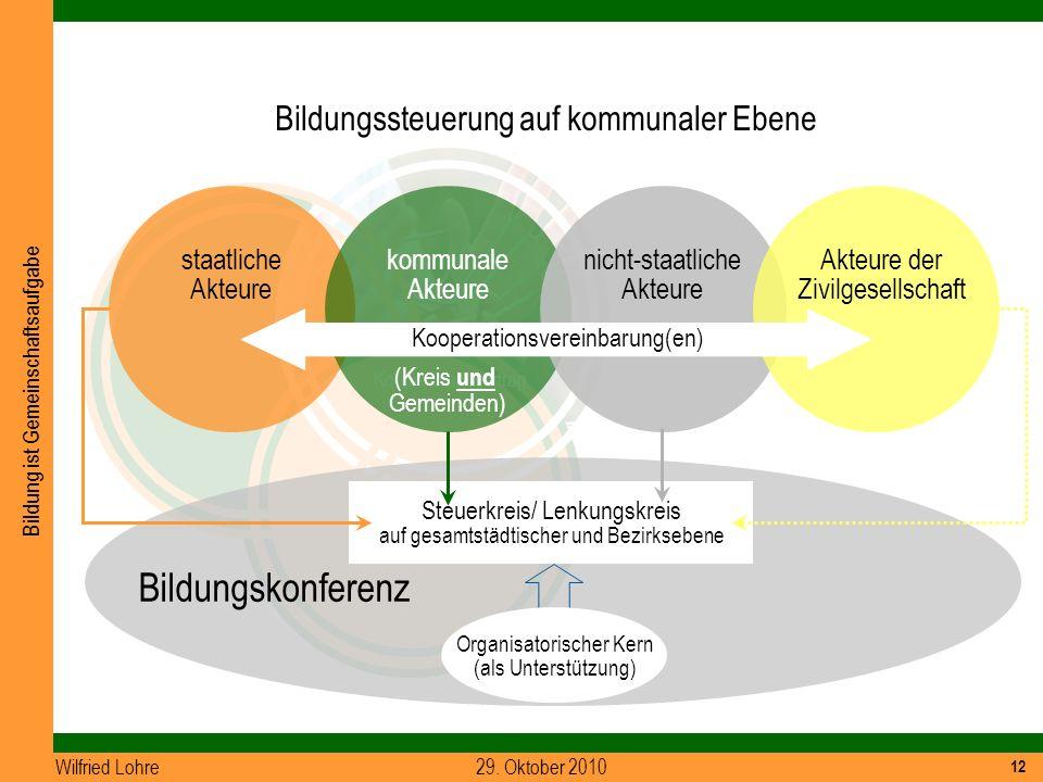 Bildungskonferenz Bildungssteuerung auf kommunaler Ebene Kommune
