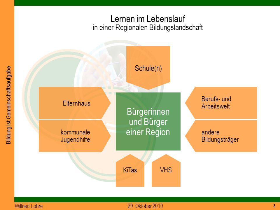 Lernen im Lebenslauf Bürgerinnen und Bürger einer Region