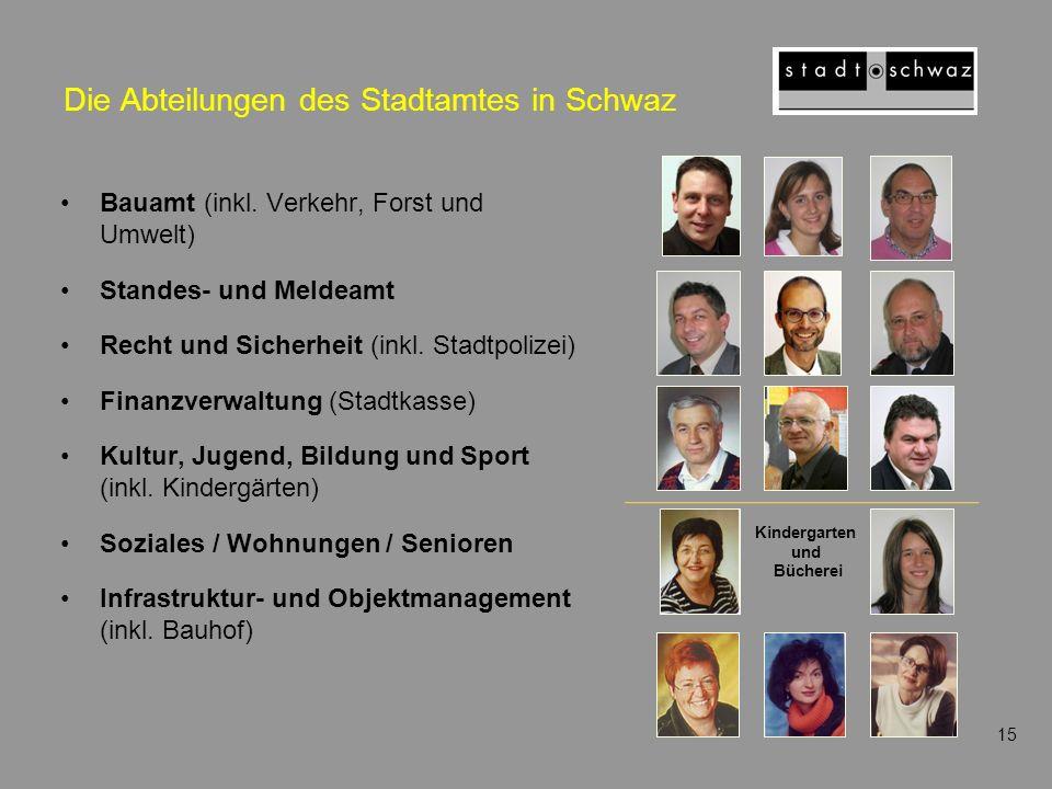 Die Abteilungen des Stadtamtes in Schwaz