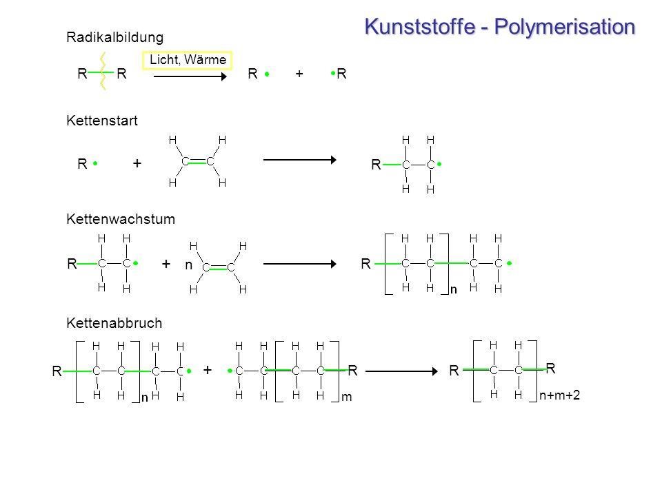 Kunststoffe - Polymerisation