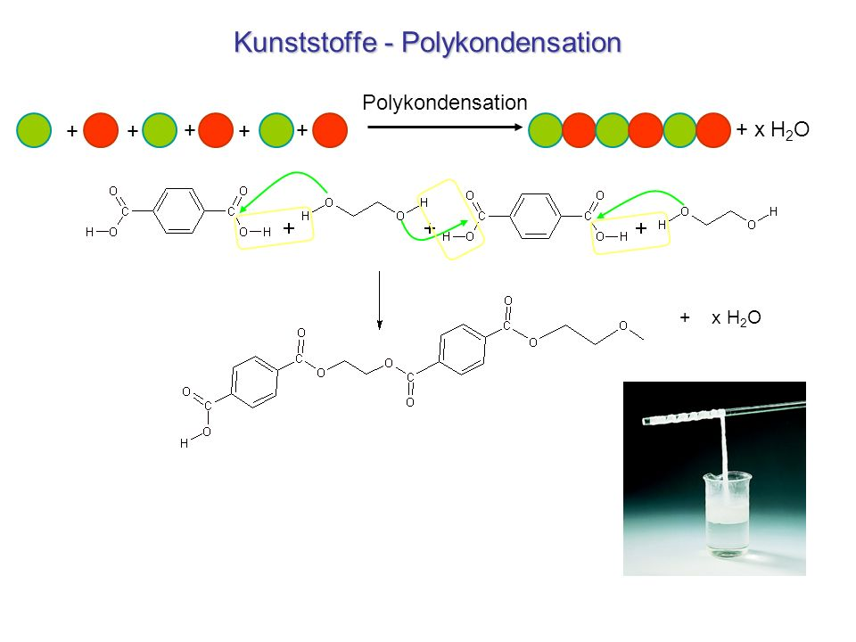 Kunststoffe - Polykondensation