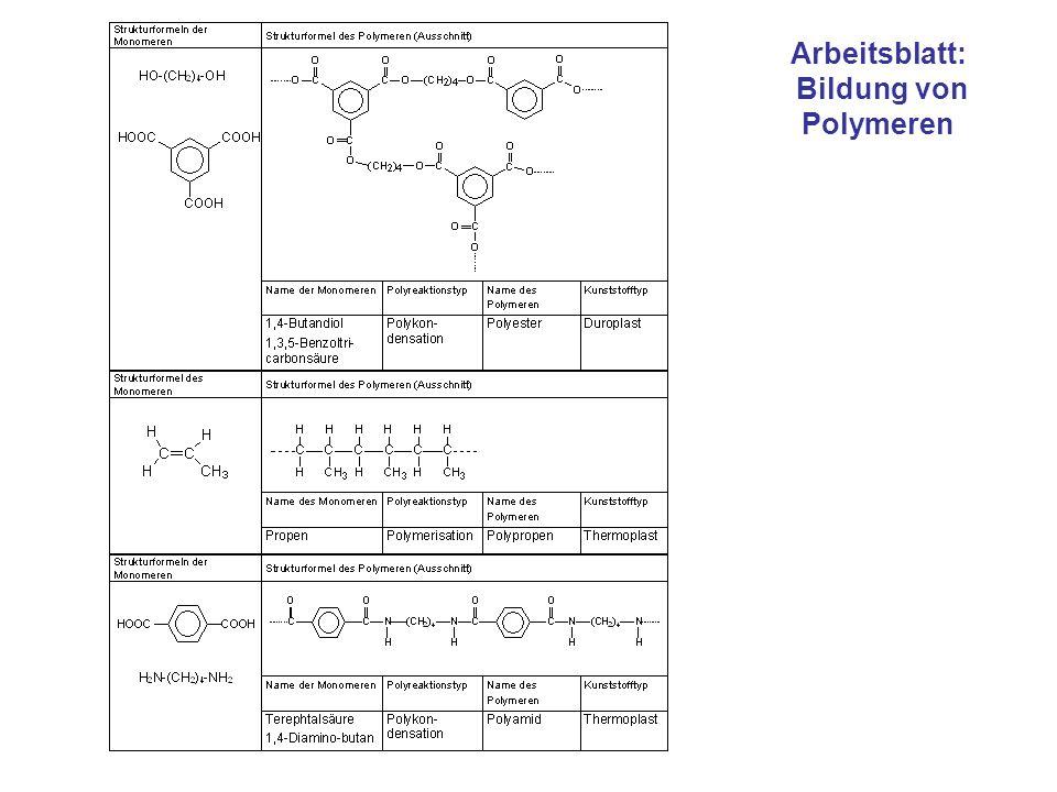 Arbeitsblatt: Bildung von Polymeren