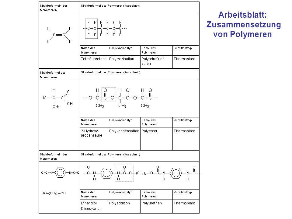 Arbeitsblatt: Zusammensetzung von Polymeren