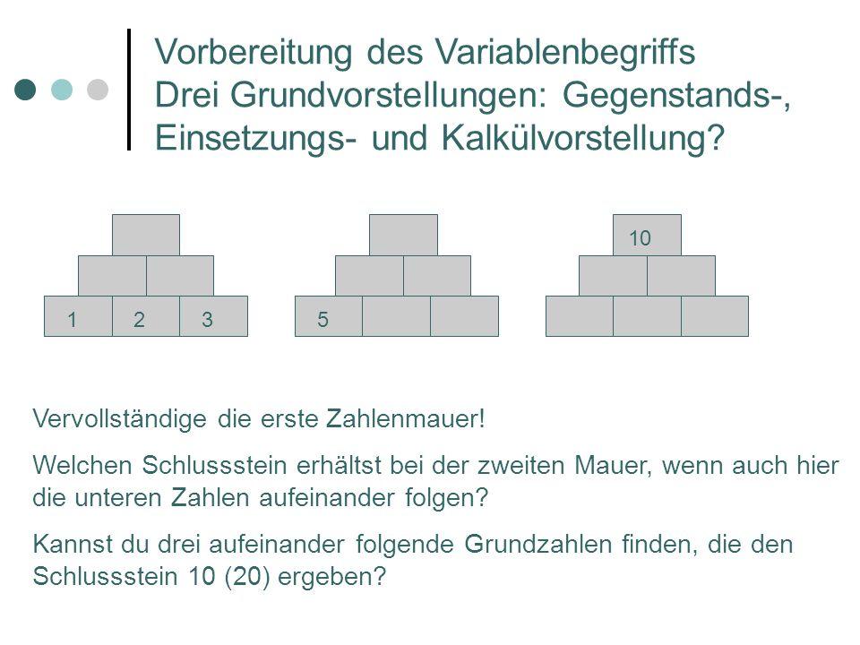 Vorbereitung des Variablenbegriffs Drei Grundvorstellungen: Gegenstands-, Einsetzungs- und Kalkülvorstellung