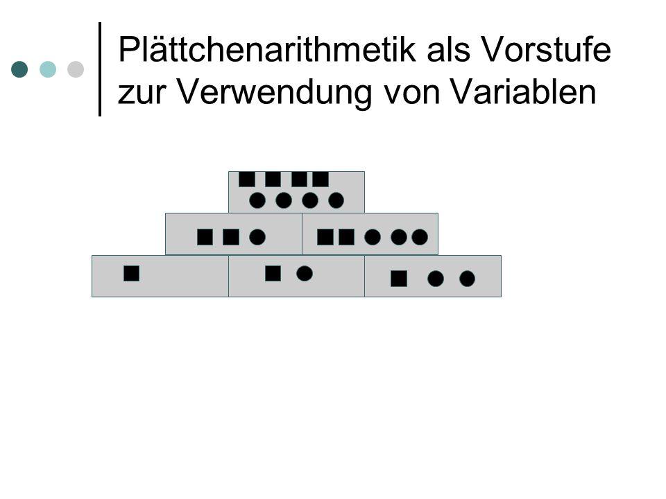 Plättchenarithmetik als Vorstufe zur Verwendung von Variablen