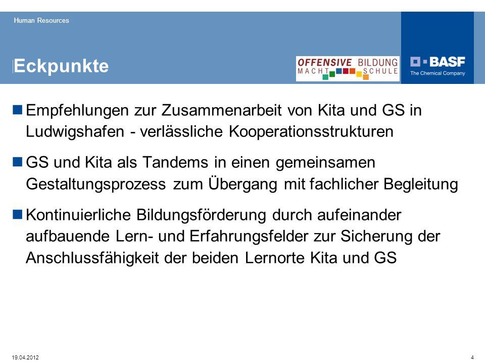 Eckpunkte Eckpunkte. Empfehlungen zur Zusammenarbeit von Kita und GS in Ludwigshafen - verlässliche Kooperationsstrukturen.